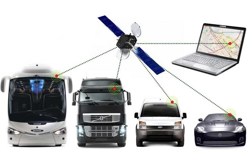 ГЛОНАСС / GPS мониторинг транспорта. Контроль топлива - ООО ...
